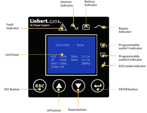 bản điều khiển bộ lưu điện Emerson/Vertiv Libert GXT4-3000MTPlus