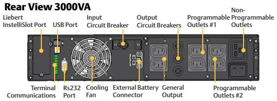 mặt sau bộ lưu điện Emerson/Vertiv Libert GXT4-3000MTPlus