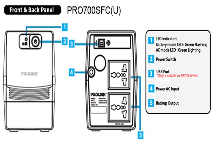 bộ lưu điện PROLINK PRO700SFC