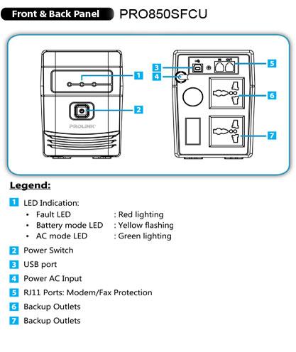 bộ lưu điện PROLINK PRO850SFCU