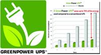 công nghệ tiết kiệm năng lượng GreenPower UPS
