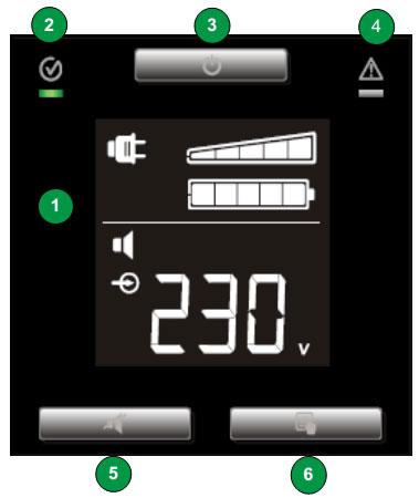 giao diện màn hình trên model SMC