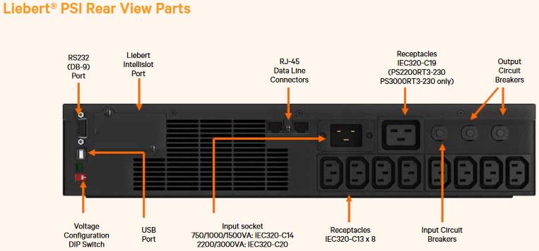 Mặt sau UPS Vertiv PS2000RT230 hình 1