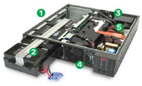 tính năng và ưu điểm của UPS APC SURT2000XLI